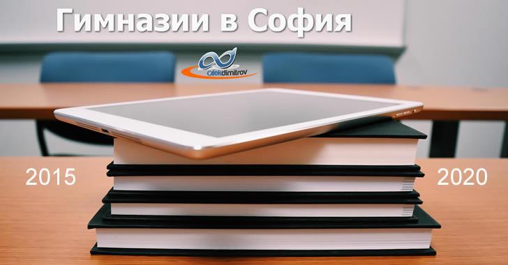 Резултати от ДЗИ за софийските гимназии 2015 - 2020г.