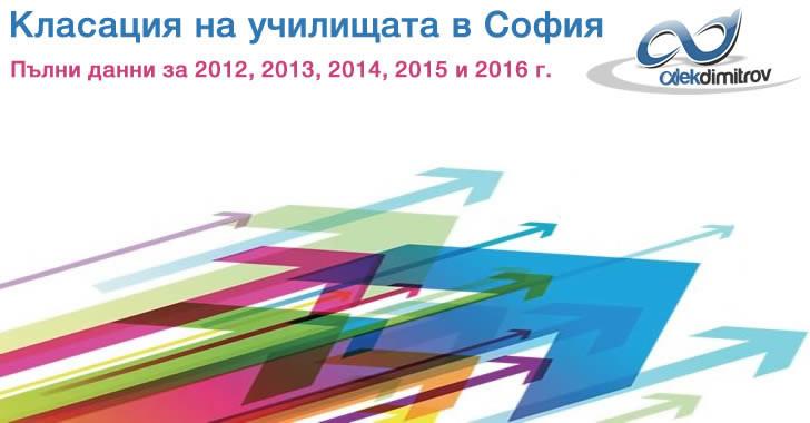 Класация на училищата в София - В първата десетка на топ софийските училища има повече държавни, отколкото частни след НВО 2016!