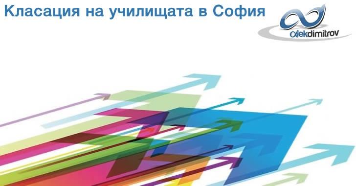 Обновени класации на софийските училища спрямо резултати от НВО / матури