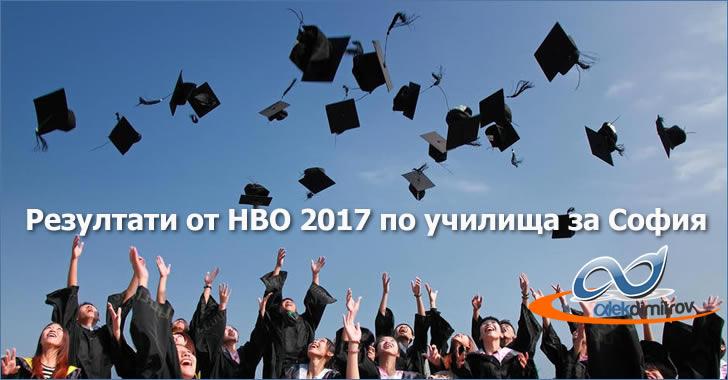 Резултати от НВО 2017 по училища за София