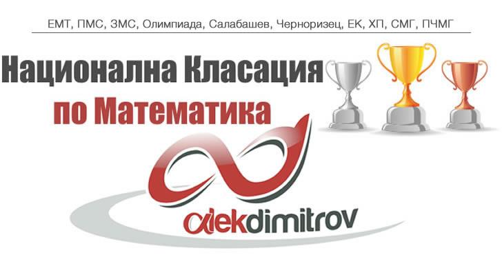 Частично въведени резултати от Салабашев в общия математически рейтинг за 4, 5 и 6-ти клас - София