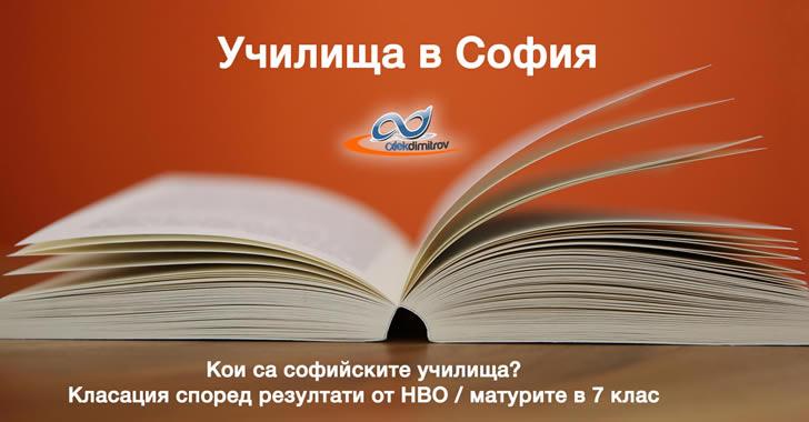 Класация на училищата в София според резултатите от матури след 7-ми клас